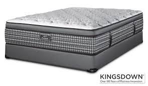 mattress and box spring queen. kingsdown aurora queen mattress/boxspring set mattress and box spring