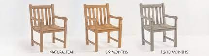 teak furniture care rattan and teak