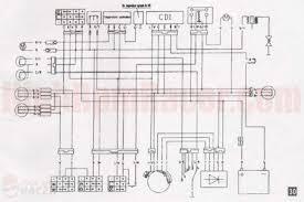 tao tao 110cc atv wiring diagram tao wiring diagrams throughout taotao ata 125d wiring diagram at Tao Tao 110 Atv Wiring Diagram