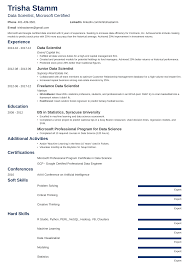 61 Perfect Data Scientist Resume With Success Resume Template