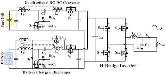 dc to dc inverter circuit diagram elegant boat inverter wiring Inverter Charger Wiring Diagram dc to dc inverter circuit diagram new 51 new transformerless dc to ac inverter circuit diagram