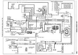 a c wiring diagram and a c blower how tos 1971 camaro engine wiring diagram at 81 Camaro Wiring Diagram