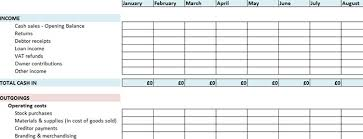 Cash Flow Statement Template Uk Why Your Small Business Deserves A Cash Flow Forecast