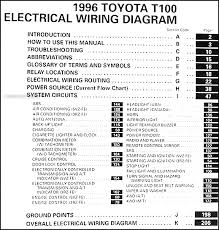 1997 toyota t100 fuse diagram wiring diagram libraries 96 toyota t100 wiring diagram simple wiring diagram schema1996 toyota t100 truck wiring diagram manual original