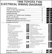 96 toyota t100 wiring diagram wiring diagram user toyota t100 wiring diagram wiring diagram blog 96 toyota t100 wiring diagram 1996 toyota t100 truck