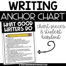 What Good Writers Do Poster Writing Anchor Chart