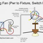 ceiling fan wiring diagram (switch loop) pertaining to ceiling fan Switch Loop Wiring Ceiling Fan ceiling fan wiring diagram (switch loop) pertaining to ceiling fan electrical wiring diagram switch loop ceiling fan wiring