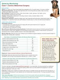 Veterinary Anesthesia Monitoring Chart Anesthetic Monitoring Your Questions Answered Todays