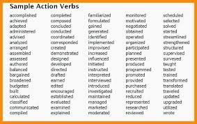 What Are Action Verbs List Action Verbs For Resume Inspirational Resume Action Words List