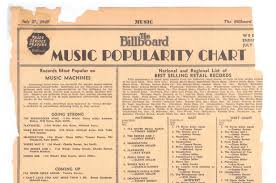 Billboard Charts By Year Happy 75th Birthday Billboard Charts Billboard