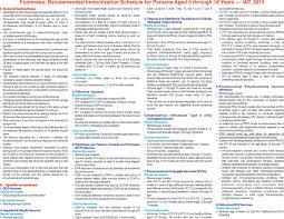 Indian Academy Of Pediatrics Iap Recommended Immunization