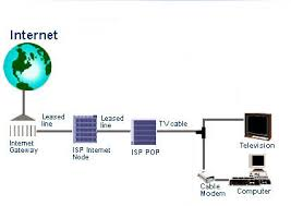 broadband cable wiring wiring diagram show