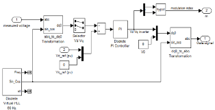 simulink diagram of voltage control for grid side converter