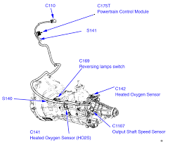 ford f150 cw my ford f150 will not go in to gear the shifter Ford Standard Transmission Diagrams Ford Standard Transmission Diagrams #39 Ford 5 Speed Transmission Diagram