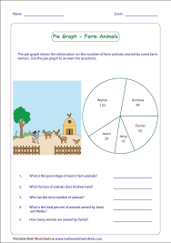 Creating Pie Charts Worksheet Pie Graph Worksheets