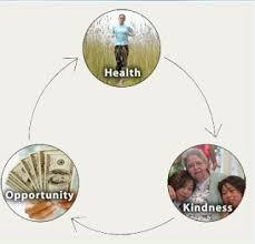 essay good health essay health is wealth happymelablogspot essay essay health is wealth happymelablogspotcom