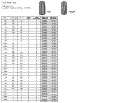 Reamer Drill Size Chart In Inches Metric Reamed Hole Tolerance Chart A Pictures Of Hole 2018