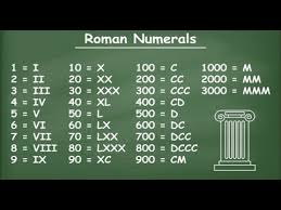 Roman Numbers 1 2000 Chart Roman Number 1 To 2000 Youtube