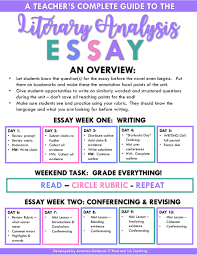 Writing A Literary Analysis The Literary Analysis Essay A Teachers Guide Mud And Ink