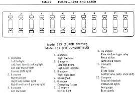1970 vw bus fuse box wiring beetle diagram diagrams gardendomain club 1970 vw beetle fuse box 1970 vw bus fuse box wiring beetle diagram diagrams