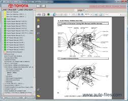 land cruiser wiring harness toyota land cruiser 100 wiring diagram wiring diagram and 12 volt starting conversion on a 1997
