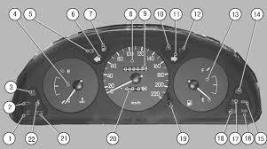 Комбинация приборов Руководство по эксплуатации daewoo lanos Расположение приборов и контрольных ламп в комбинации приборов показано на