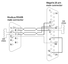 rs232 to rs485 wiring diagram images rs485 2 wire connection plus wiring diagram modbus get image about wiring diagram