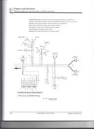 kubota bx2200 starter wiring diagram wiring diagram wiring diagram kubota bx22 jodebal