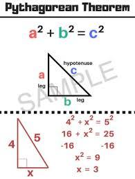 Pythagoras Theorem Chart Pythagorean Theorem Poster Anchor Chart
