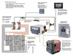 rv solar power wiring diagram rv solar power wiring diagrams Solar Panel Setup Diagram solar pv wiring diagram schematics wiring diagram off grid solar wiring diagram at your home the solar panel setup diagram pdf