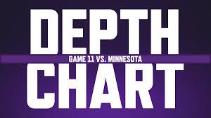 Northwestern Chart