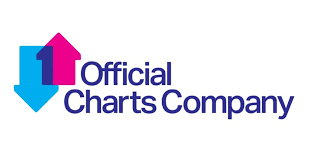 Mainstream Charts Does The Official Chart Represent Mainstream Music