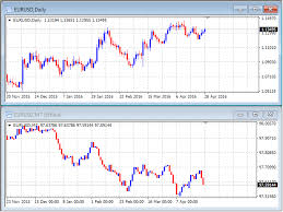 Download The Usdx Chart Mt4 Trading Utility For Metatrader