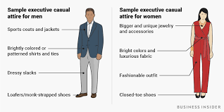 Interview Outfits For Men Theres An Easy Way To Figure Out What To Wear To An
