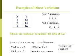 variation algebra 2 math math playground duck life 4