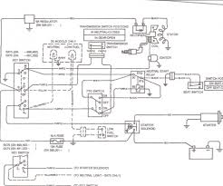 wiring diagram for a john deere 6400 the wiring diagram jpg fit peg perego gator hpx wiring diagram wiring diagram for a john deere 6400 the wiring diagram jpg fit u003d1501 2c1248 u0026ssl u003d1 for peg perego gator wiring diagram