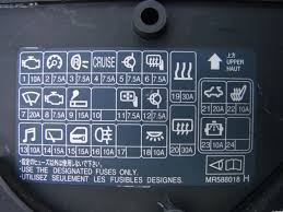 mitsubishi lancer 2003 fuse box diagram 99 mitsubishi car mitsubishi lancer 2003 fuse box diagram