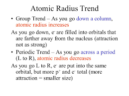 Periodic Table & Trends - ppt video online download