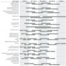 52 Clean Trek Frame Size Chart