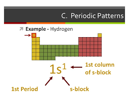 Warm Up Describe how the periodic table is arranged. - ppt download