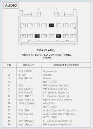 2001 ford f250 radio wiring diagram 1 in for 2001 ford f250 radio wiring diagram dynantefo of taurus in