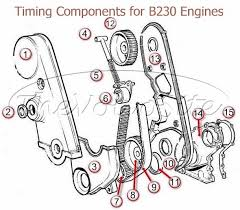 volvo 960 engine timing components 1992 1997 at swedish auto parts b230ft timing mechanical tensioner volvo 1992 1997