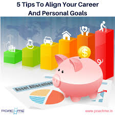 5 tips to align your career and personal goals poachme blog set your goal