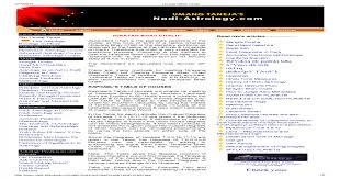 Nirayan Bhav Chalit Pdf Document