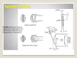 Spade Drill Speed And Feed Chart Ppt Hw For Chapter 22 Powerpoint Presentation Free