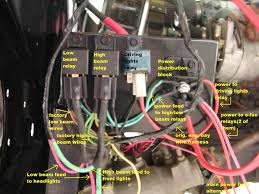 1999 chevy blazer fuse box 1999 wiring diagrams