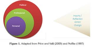 essay paper online wholesale india