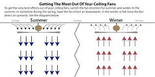 ceiling fan winter summer ceiling fan rotation for summer winter ceiling fan winter summer rotation ceiling fan winter summer what direction for