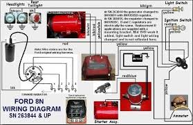 wiring diagram for ford 8n the wiring diagram 8n mytractorforum the friendliest wiring diagram