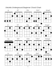 Simple Chord Chart Ukulele Underground Beginner Chord Chart Free Download